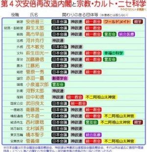 安倍晋三、菅義偉を産みだした極右組織「日本会議」の気持ち悪さを知ってください #スガやめろ